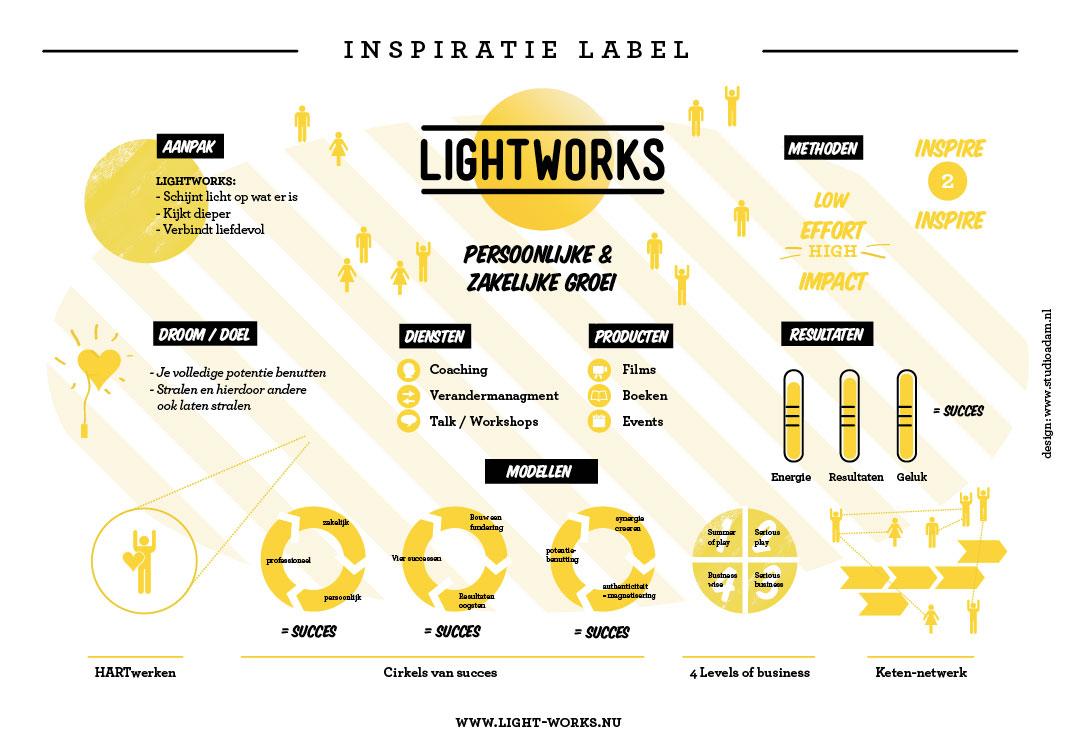 light-works map